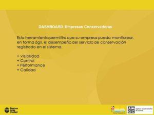Dashboard- Empresas conservadoras