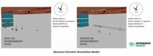 Resolver el transporte de ascensores durante el Covid-19 con modelado de simulación